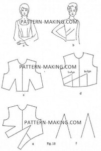Asymmetric Designs-1