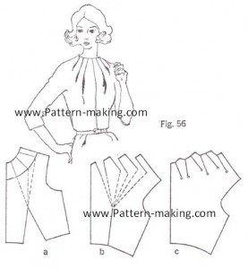 How to make multiple dart tucks at the neckline-1